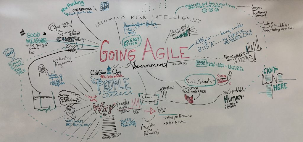 How Does OCM Impact your Agile Project?