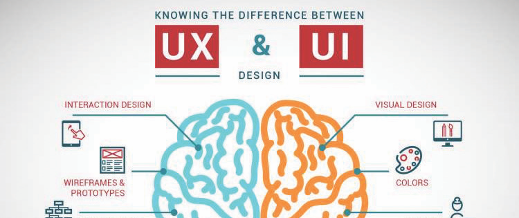 UX and Emotional Design: Why They Are Not Mutually Exclusive